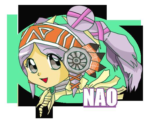 Naoプロフィール