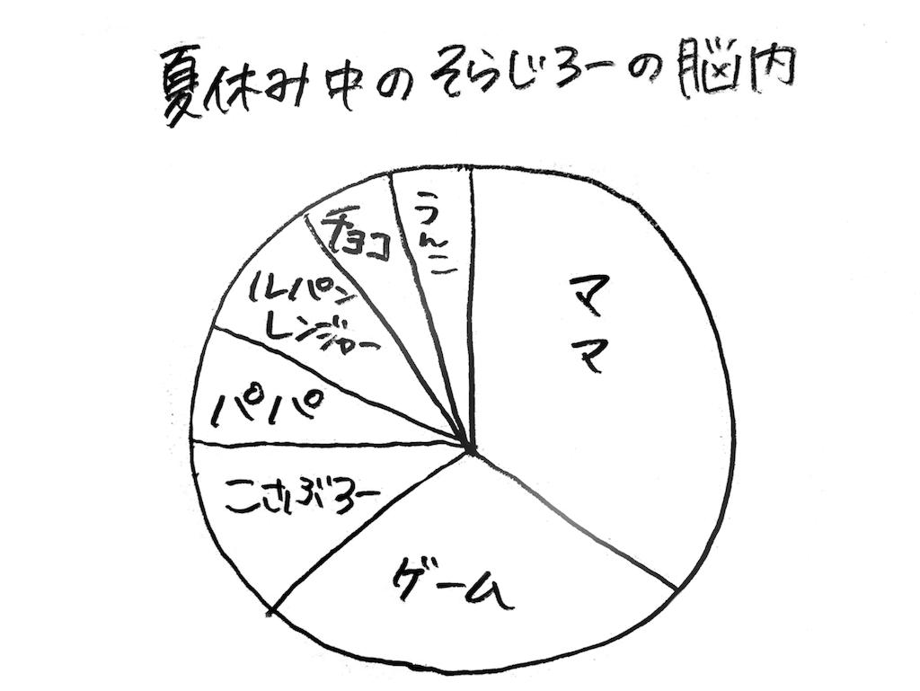 f:id:naotarotarou:20181002010930p:image