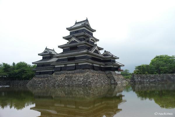castle のコピー