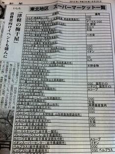2012-09-04 14:28:13 写真1