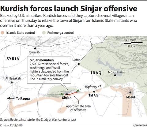 iraq sinjar map kurds