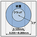 20210622-03