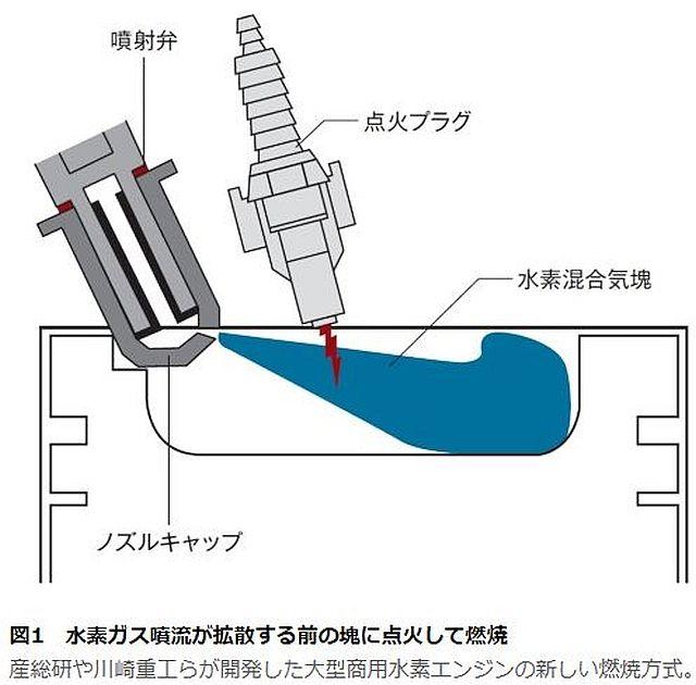 FireShot Webpage Screenshot #828 - '水素エンジンに革新