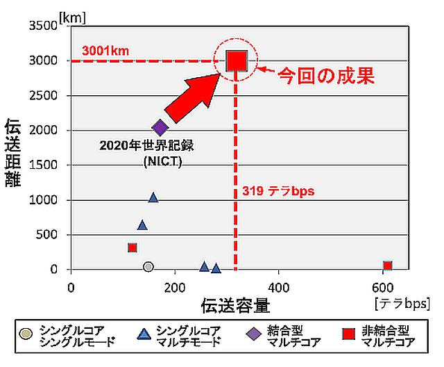ea1635237_nictopticalfiber_w490
