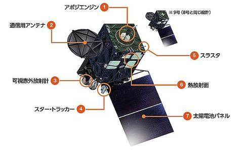 pct_himawari8-9_feature04