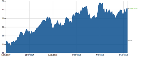 chart.aspx