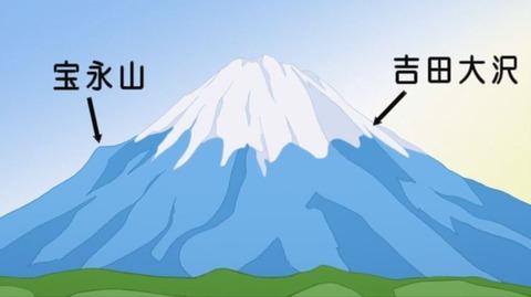 へやキャン△9-2