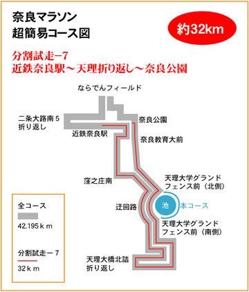 分割試走-7 32km