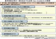 090331koyohoken