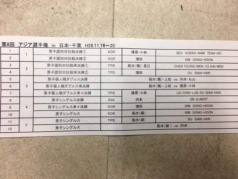 161204_DVD