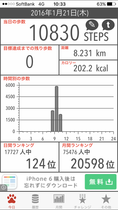160121
