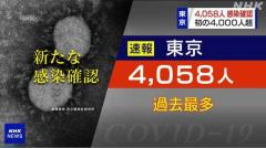 東京都 新型コロナ 4058人感染確認 過去最多 初の4000人超