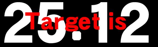 targetis2512
