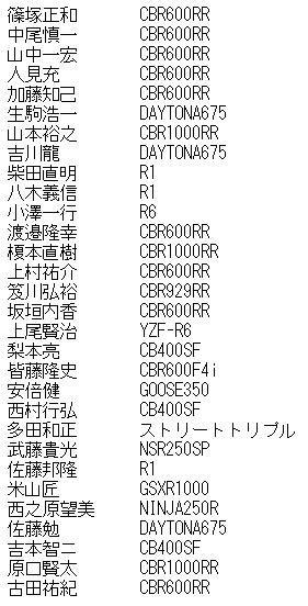 20110501暫定エントリーリスト
