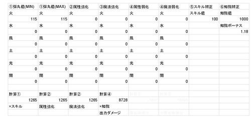 ボトル投げダメージ調査・7.14 - 計算式-001