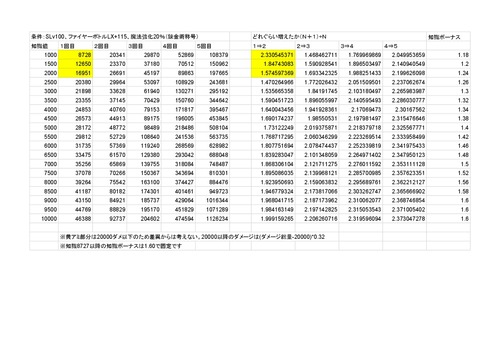 ボトル投げダメージ調査・7.14 - シート1(2)-001