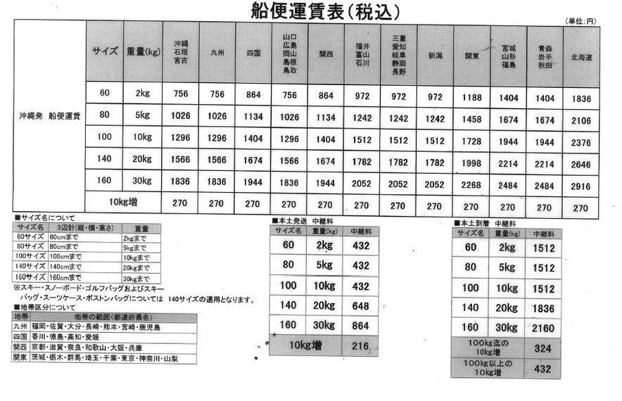 佐川 急便 送料 ・佐川急便発送料金表・ - Misao