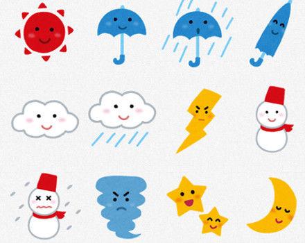 天気予報無料イラスト素材まとめ、晴れ・くもり・雨・雷・雪・台風3