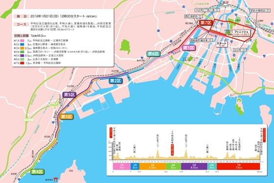 23_coursemap