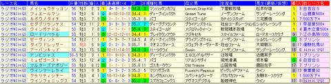 ラジオ日経2019