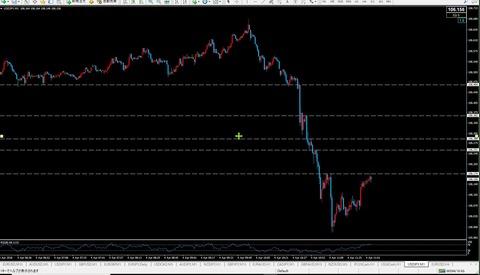 04,ドル円急落,中国関税