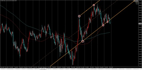 2020.10.28,eurjpy,daily1