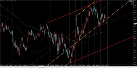 2020.10.28,eurjpy,daily2