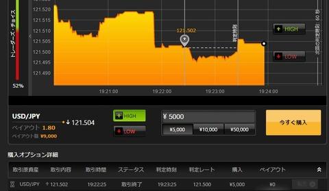 ハイローオーストラリア,19:22:25,ドル円,「high」
