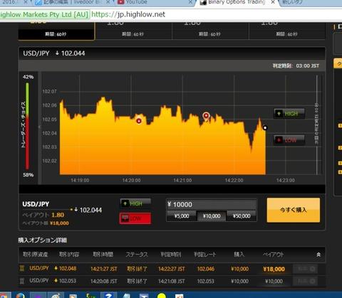 バイナリーオプション,つじつまラインのチャネル,取引画面