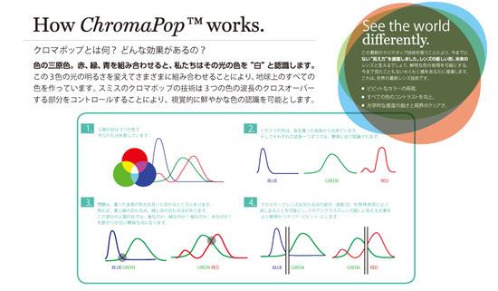 chromapop12