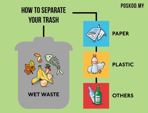 Waste-Separation-Sept-2015