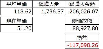 20180710XRP実績2