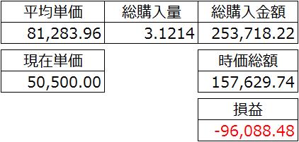 20180710ETH実績2