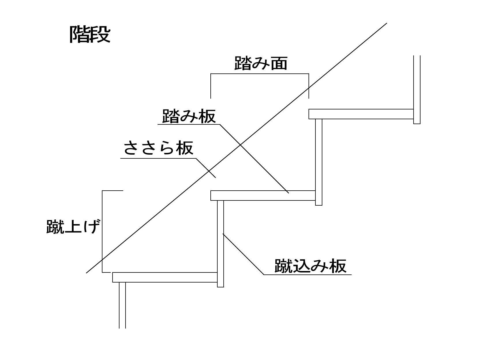 テクノストラクチャー営業マンのお客様日記                        エルアイシー一級建築士事務所