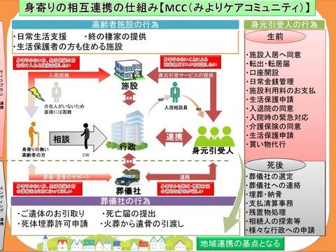 【サポート協会】みよりケアコミュニティ2