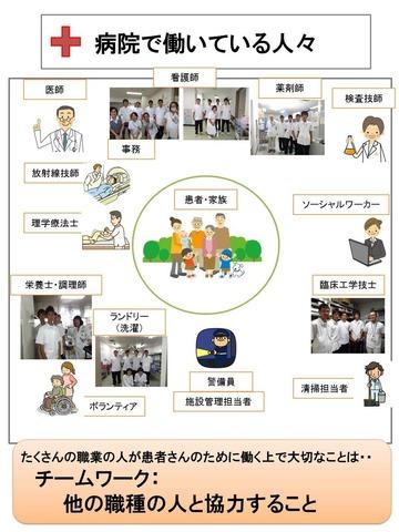 中学生病院見学