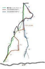 JiJi-Odoshi route