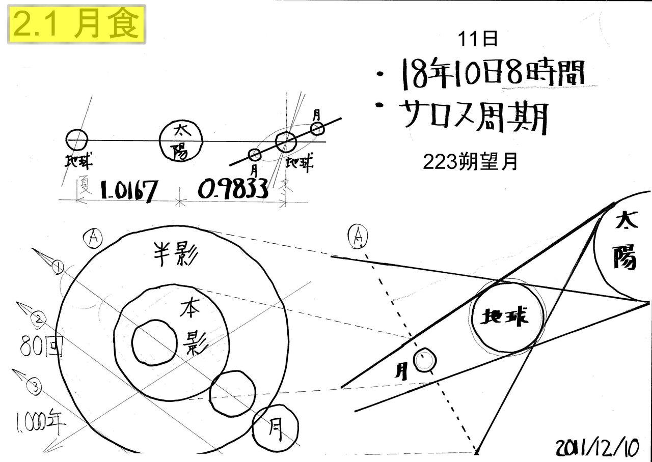 18年10日8時間 : 網走の天文台