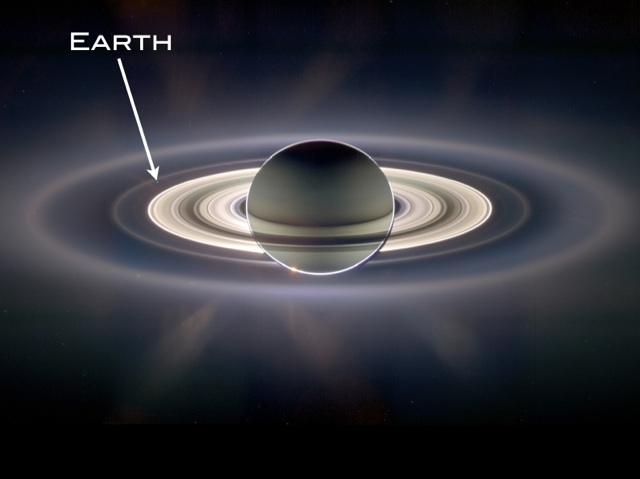 Earth-next-to-Saturn
