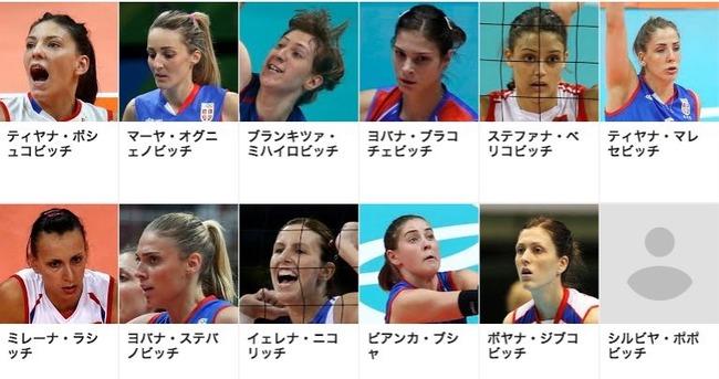 【画像】女子バレーセルビア代表、見事にビッチ揃いwwwwwwwwwwwwwwwwwwwww