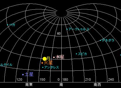 skyview71440