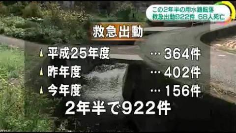 岡山 用水路