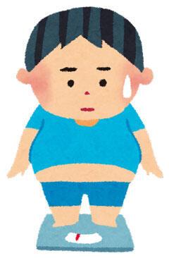 肥満 体重計