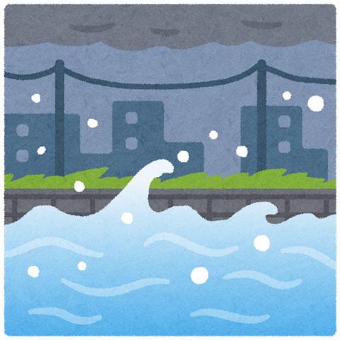 豪雨などが原因で増水した河川