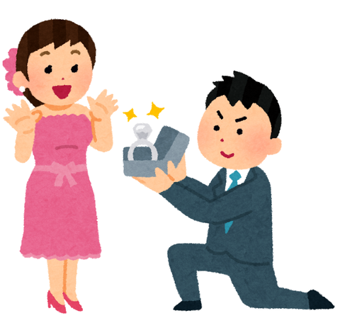 プロポーズ 結婚