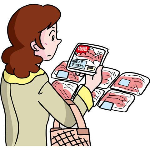 スーパー 買い物 肉
