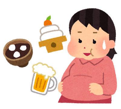 太ってしまった女性
