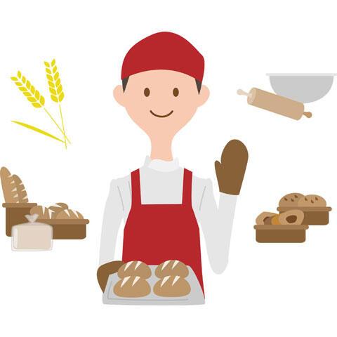 【画像あり】パンを焼いたンゴwwwwwwww