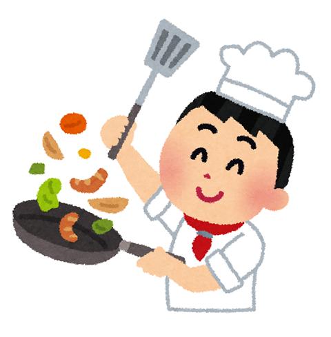 料理imgur