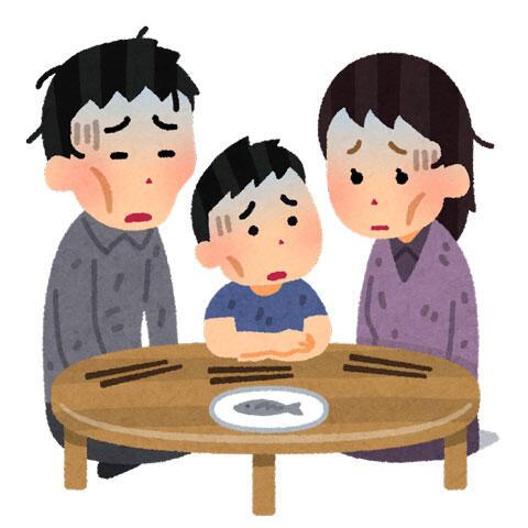 貧乏な家族